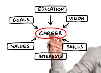 Modul 8a Berufsorientierung und Bildungsberatung